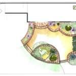 Initial landscape design concept