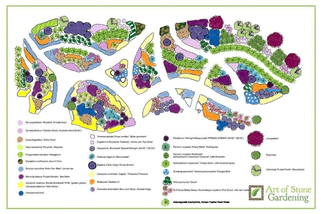 Landscape design for Dahlonega, GA